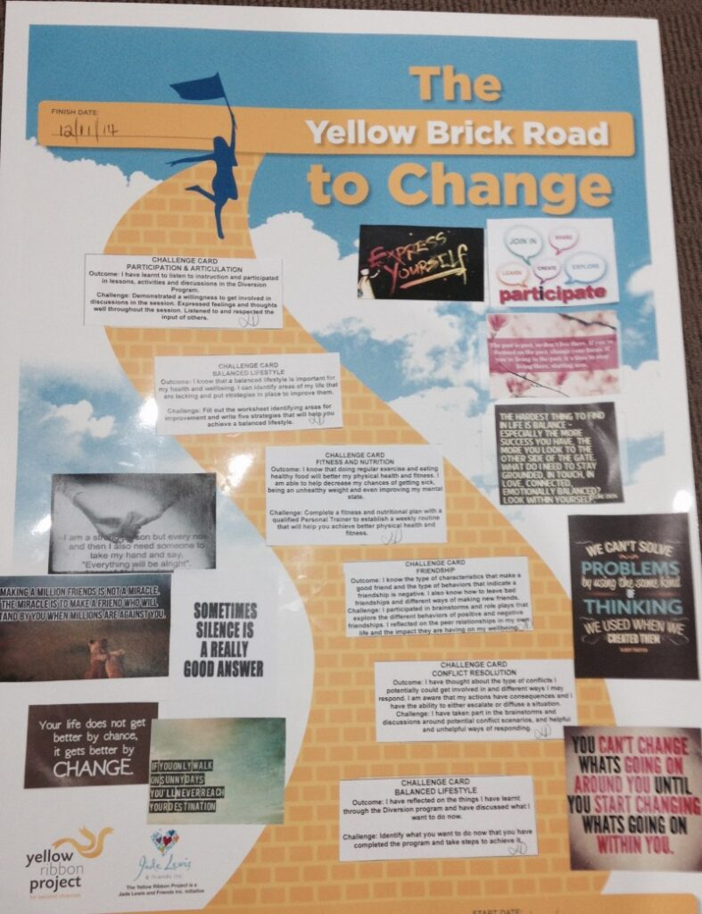Yellow Ribbon To Change Project Perth